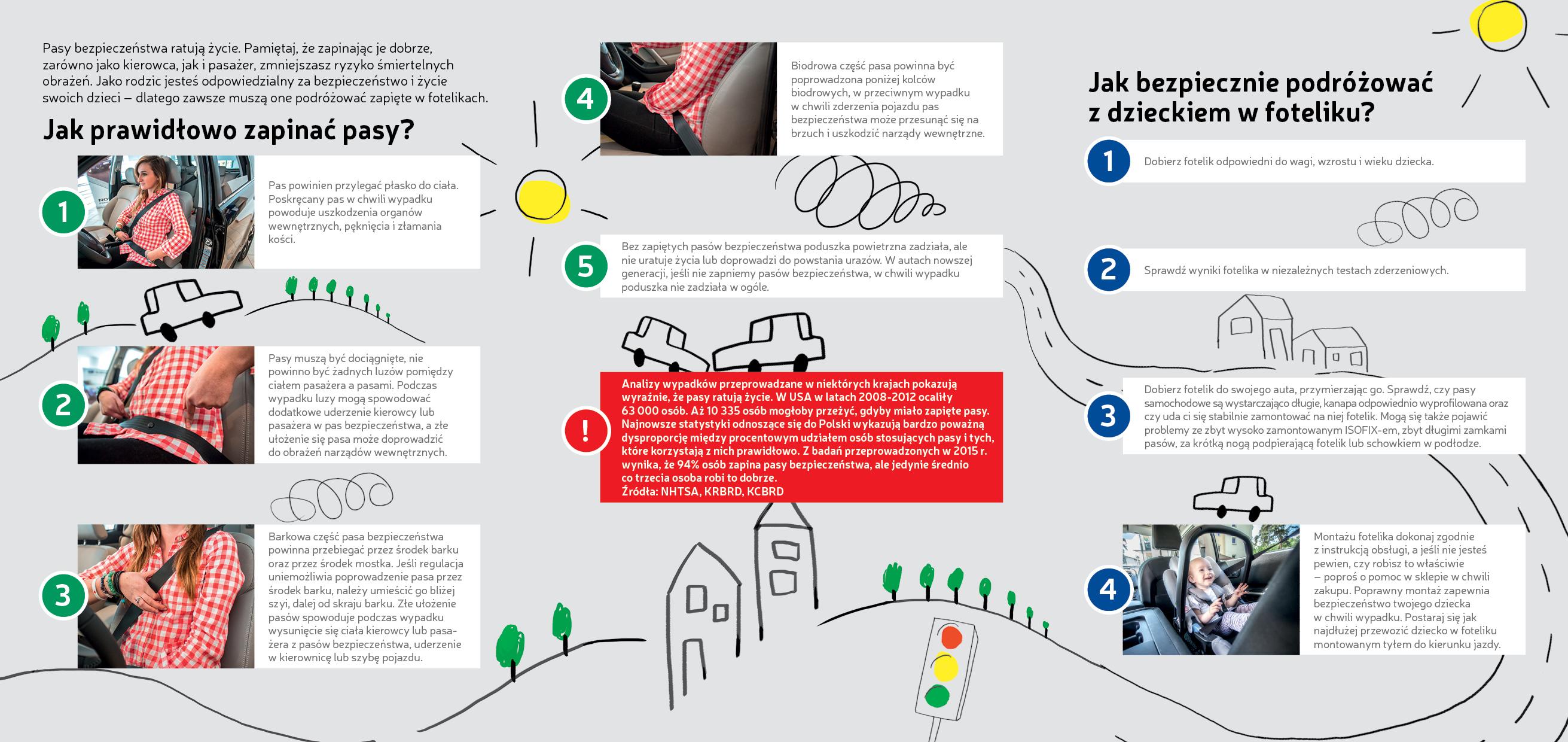 Zdjęcie przedstawia pierwszą stronę ulotki, na której są informacje dotyczące poprawnego zapinania pasów dla dorosłych i dzieci, o których mowa w artykule.