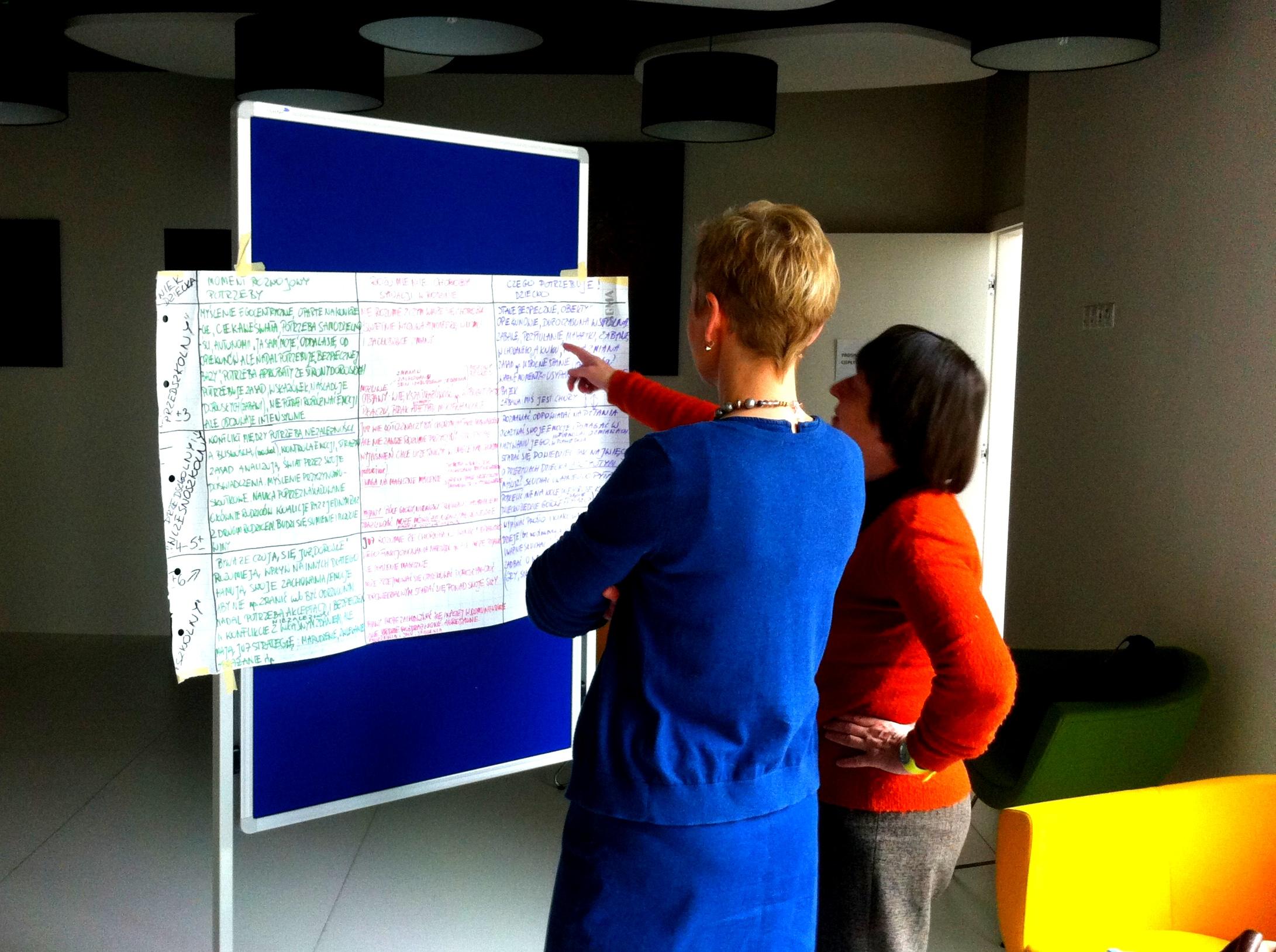 Zdjęcie przedstawia dwie osoby na warsztatach, obie skupione na tablicy z wypisanymi informacjami..